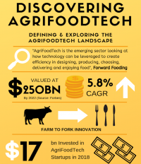 Infographics (discover-agrifoodtech-infographic_1.png)